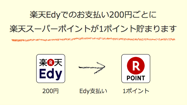 PCMAX ポイント 楽天Edy